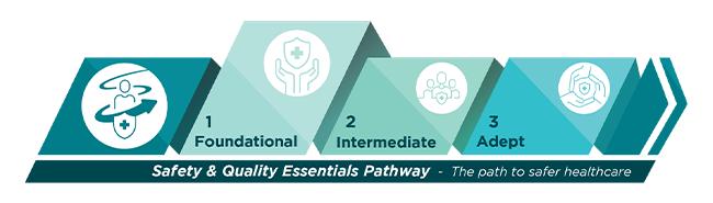 Foundational Pathway