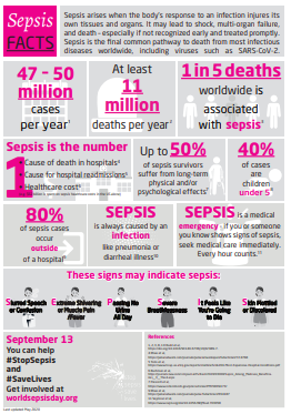 Sepsis Facts