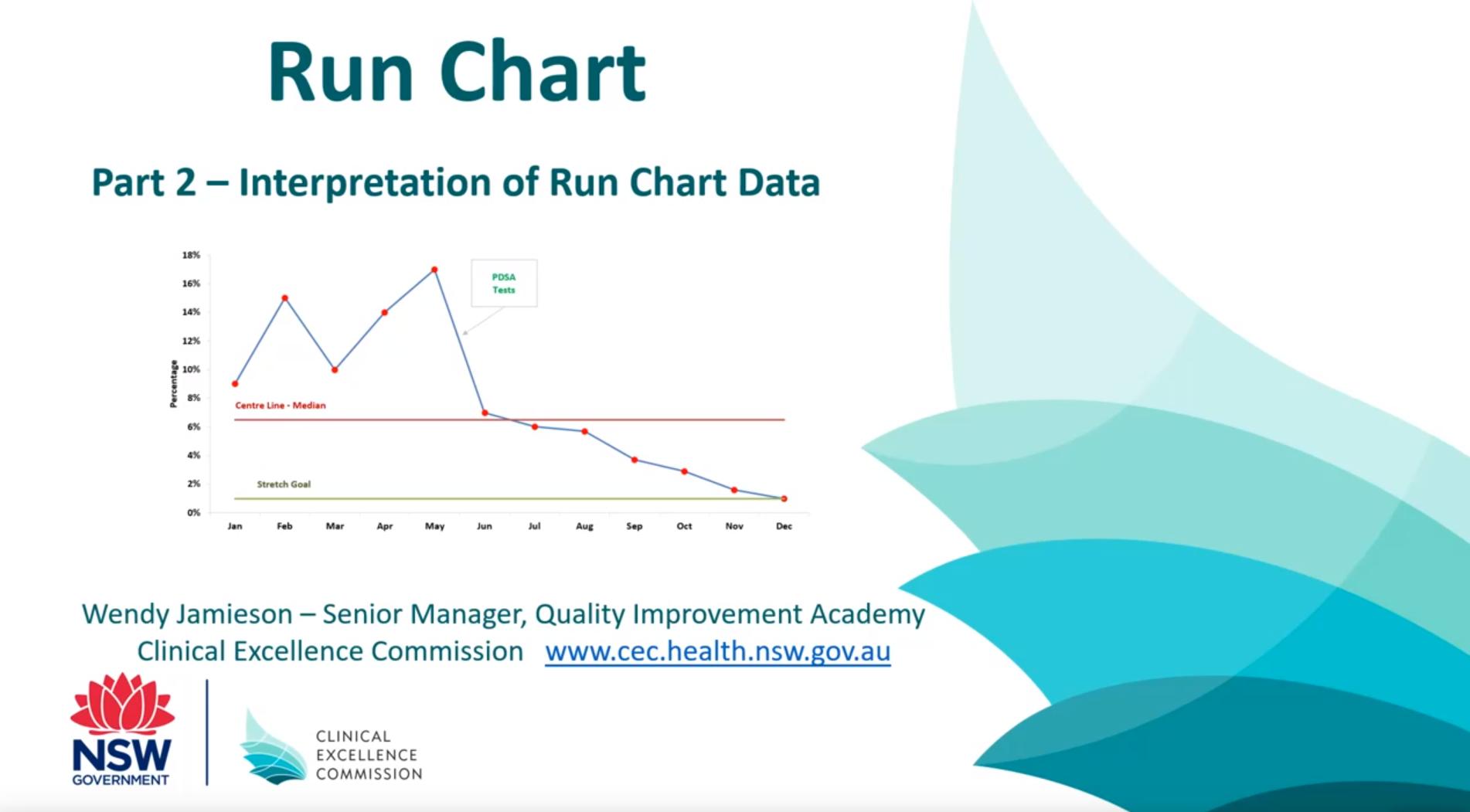 Run Chart Part 2